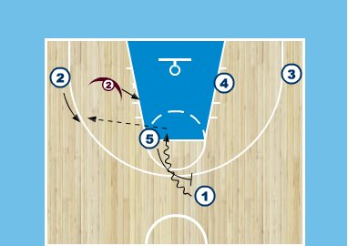 read and react offense drills pdf